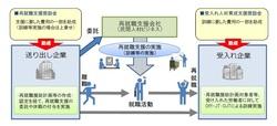 労働移動支援助成金の拡充案①.jpg