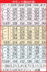 D46BE610-EB0D-4D63-A7F1-1F62E0011E33