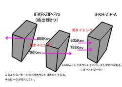 Pro、ZIP.jpg
