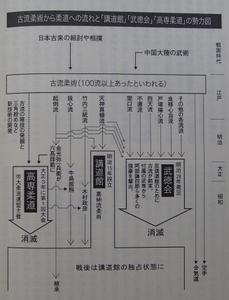 柔道界.jpg