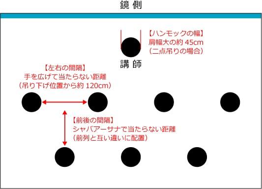 理想的な配置図