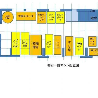 JPEG初石配置図