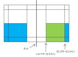 シングルス.jpg