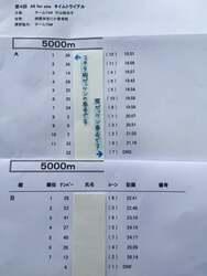 00974D1C-1E8F-475C-8C30-81001C76B43F