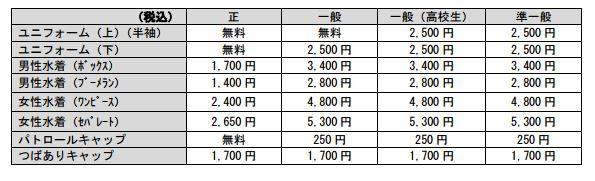 ユニフォーム価格表