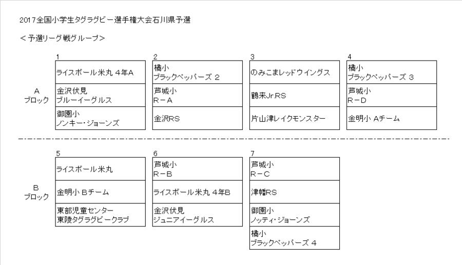 サントリーカップ石川県予選グループ