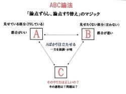 ABC論法絵図